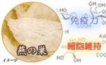 燕の巣の糖鎖